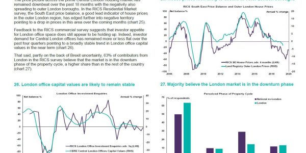 Q3 RICS Chart Book – Economic Growth will remain lackluster